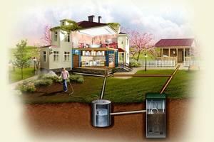 Частный дом: что надо знать о канализации